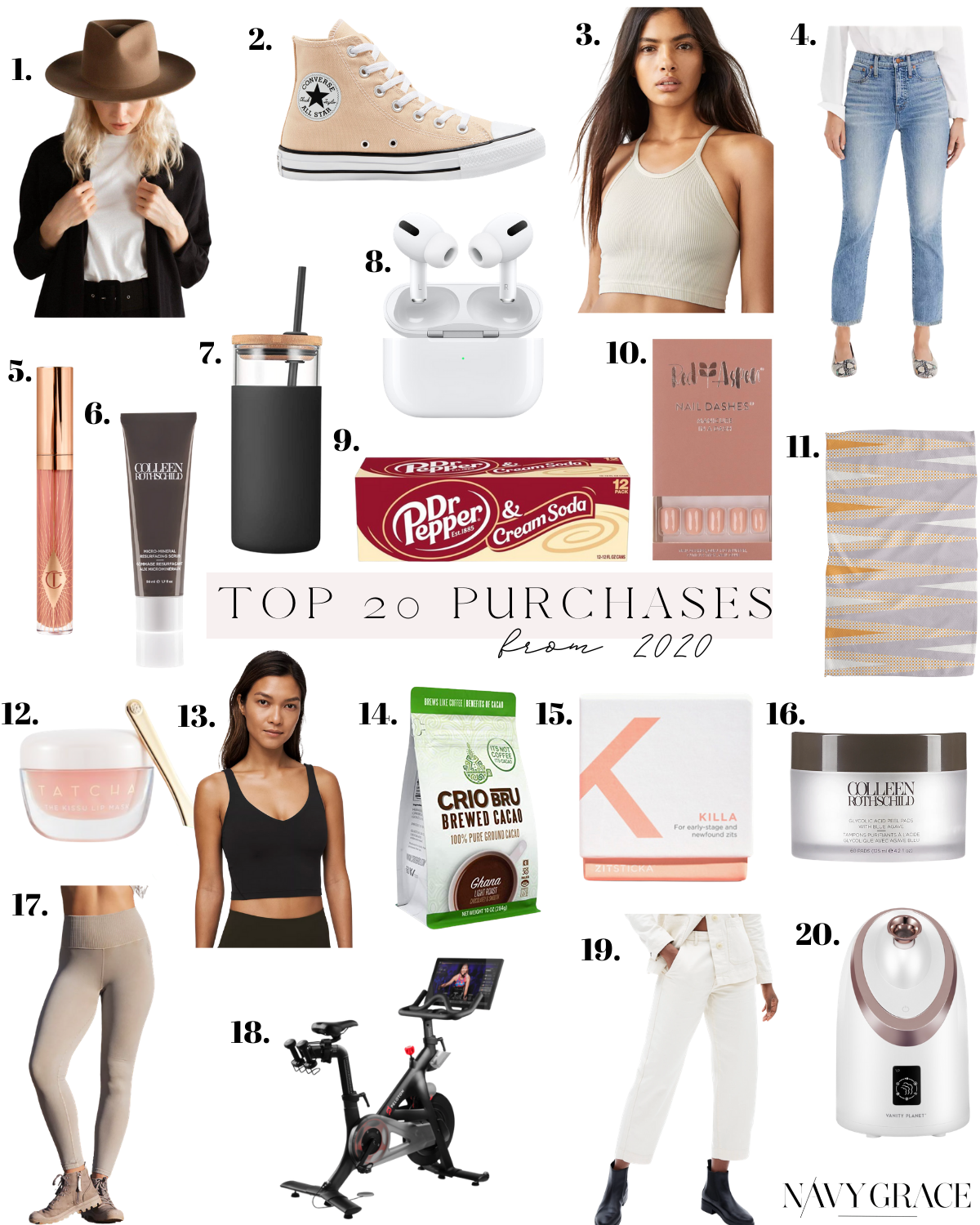 TOP 20 PURCHASES FROM 2020